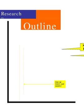 Research Paper Outline Example - ProfEssayscom